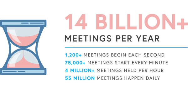 14 billion meetings take place every year
