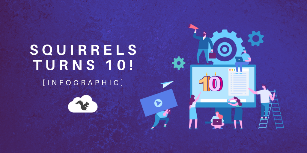 Squirrels Turns 10 infographic