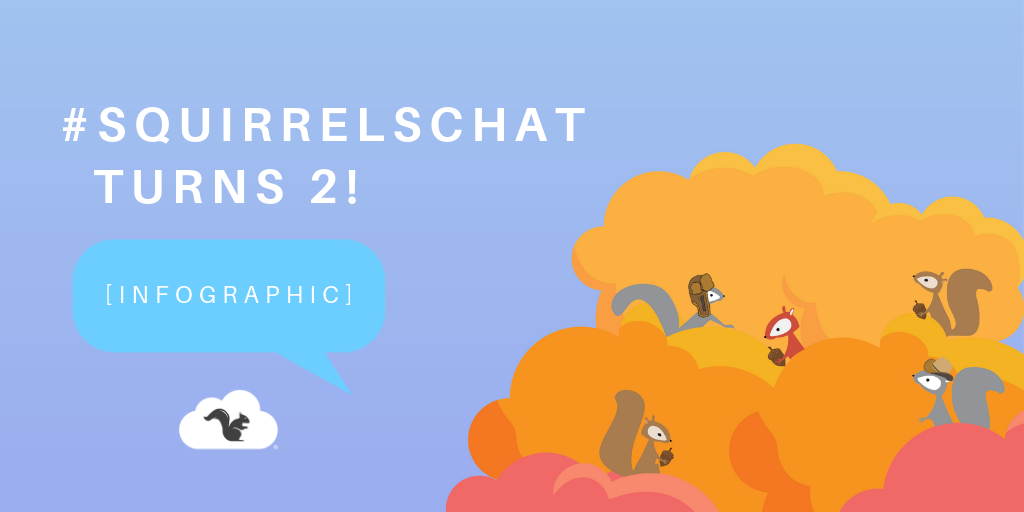 #SquirrelsChat Turns 2! [Infographic]